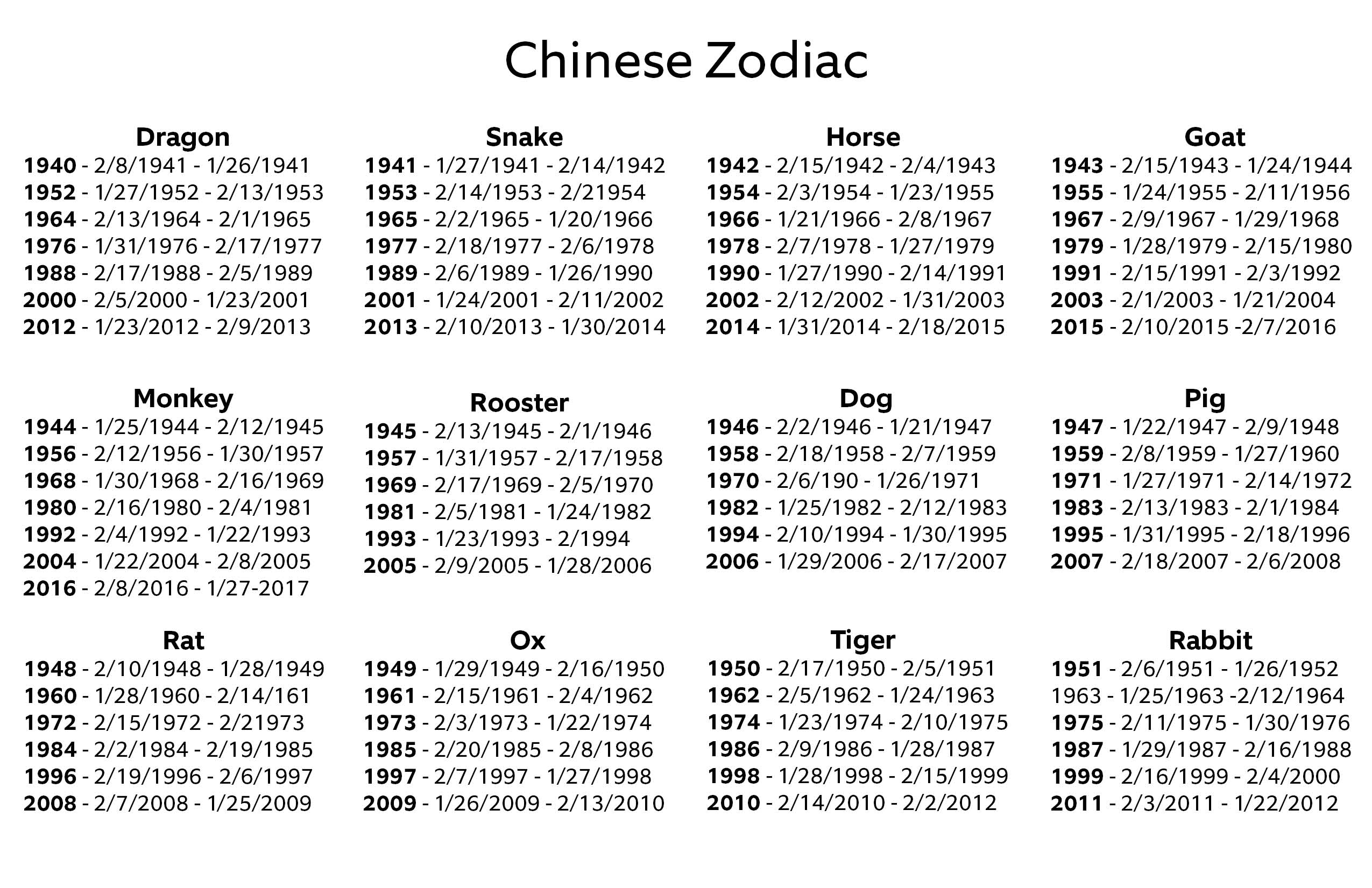 Was Inspired By The Chinese Zodiac And Included Paintings For Each Of 12 Animal Signs Take A Look Below To Check Out Work Discover Which